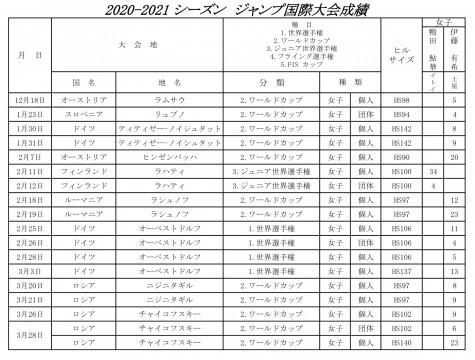 06F2F9B6-4F84-431A-B951-A35B02F62DD0