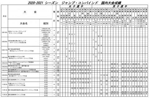 563CF1CB-26AC-45D8-BC32-C509649A2B15