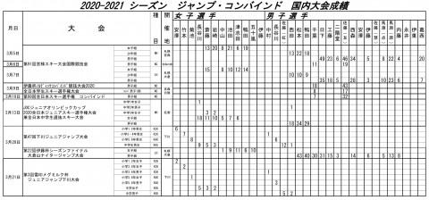 F36DC9A6-D8D5-4B67-839D-8F6E49ECED04